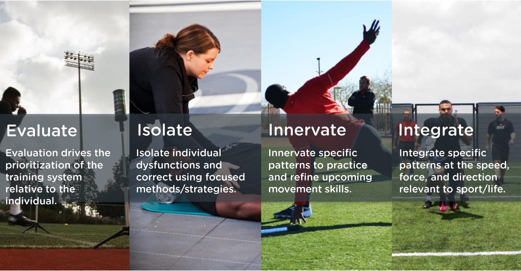 Training + Rehab = Training