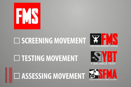 FMS System