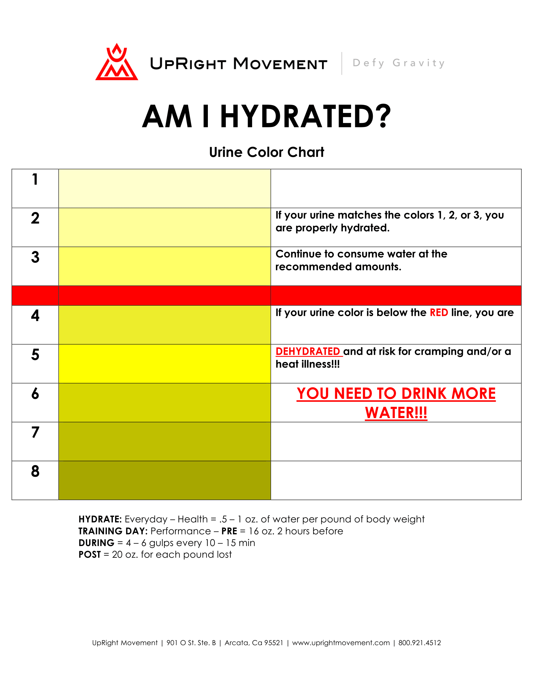 UpRight_Movement_HYDRATION
