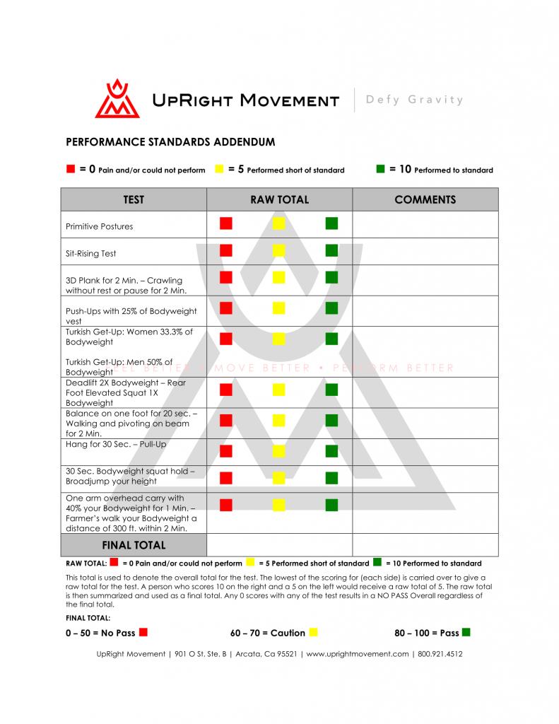 UpRright Movement Performance Standards Addendum